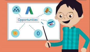 A Complete Breakdown of the AdWords Opportunities Tab