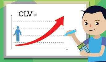 Always Factor in Customer Lifetime Value to Your Target CPA