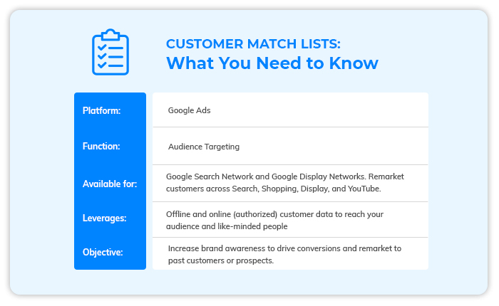 What You Need to Know About Google Ads Customer Match