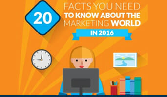 20 Facts You Need to Know About the Marketing World in 2016