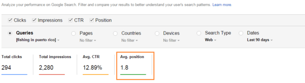 Search Console Average Position - White Shark Media Blog