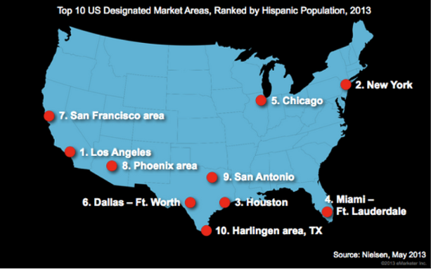 Hispanic Demographic 1