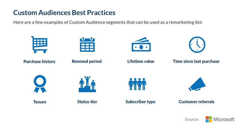 Microsoft Advertising Custom Audiences Best Practices