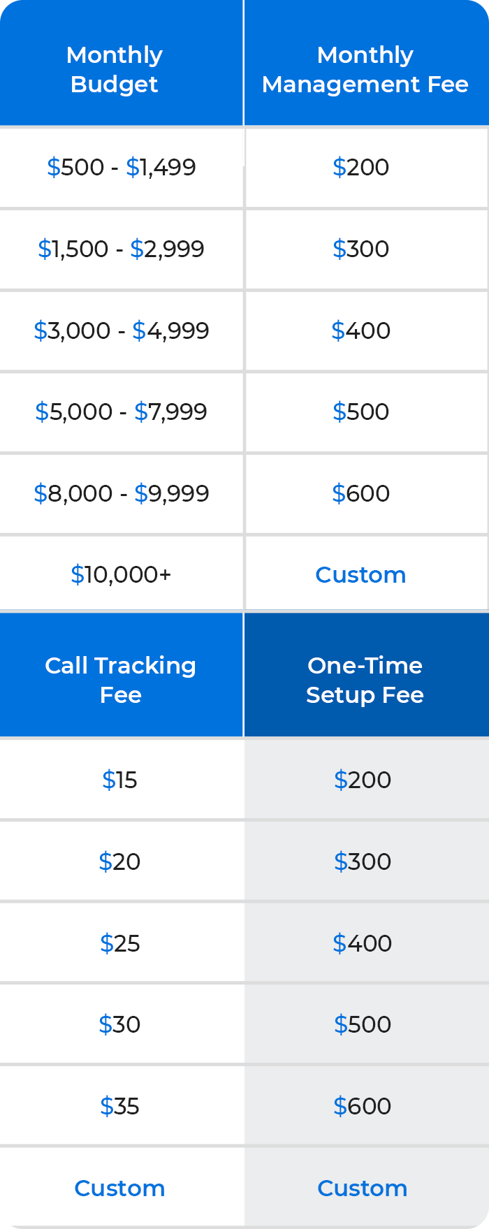 managed services pricing table mobile
