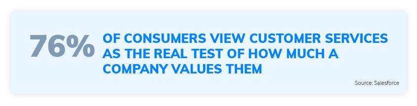Customer satisfaction statistic