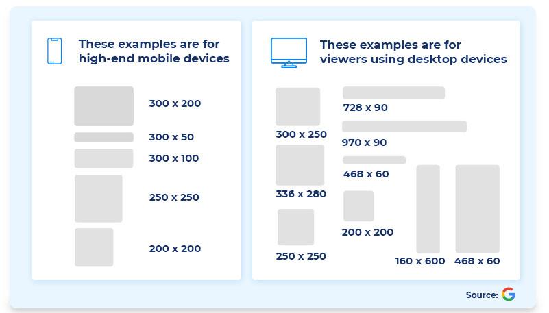 Display Ads - Image Sizes