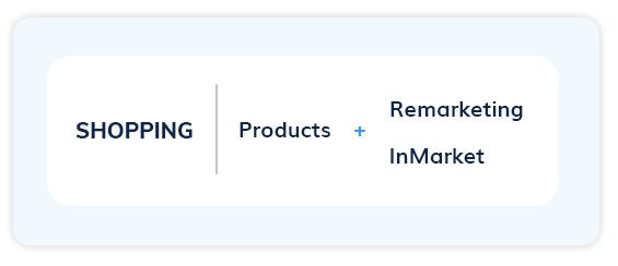 Microsoft Smart Shopping Campaigns